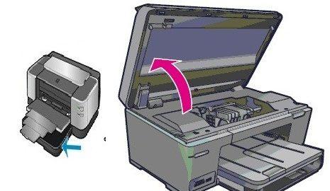 HP envy Printer Error Code